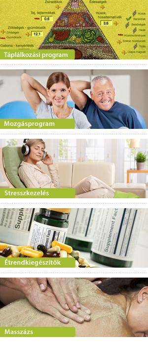 Terápiás célú életmódprogramok